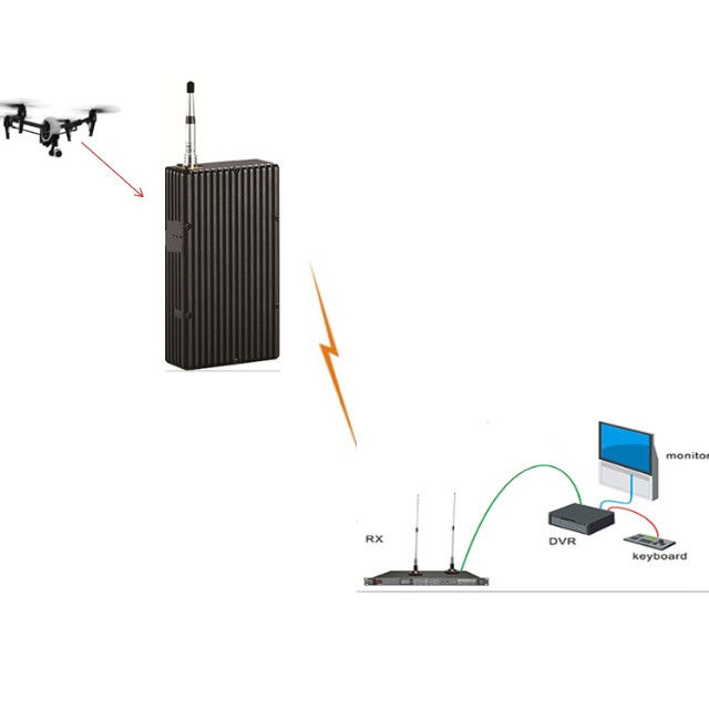 COFDM System Drone Wireless Video Transmitter Video And Duplex Data Transmission
